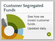 client segregated funds