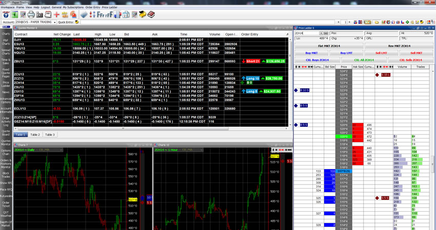 QST--Quick Screen Trading--Rosenthal Collins Group